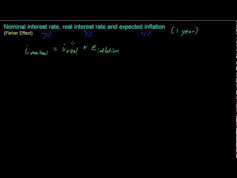 106 Fisher Equation