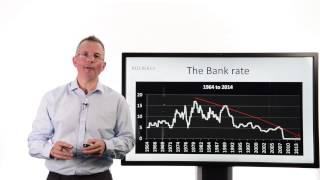 Killik Explains: Duration - The word every bond investor should understand
