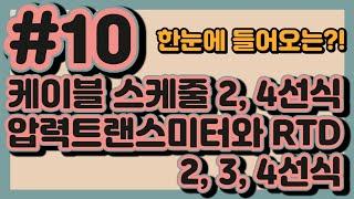 #10. 케이블 스케줄 2. 4선식 압력트랜스미터와 R…