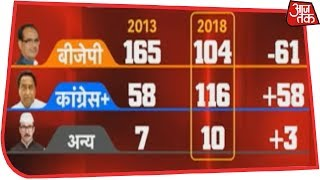rajasthan election results