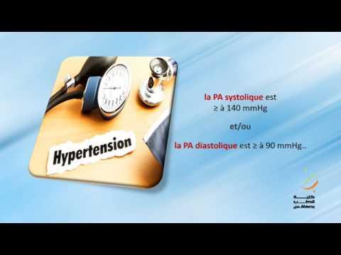 Mesure de la pression artérielle au cabinet - YouTube