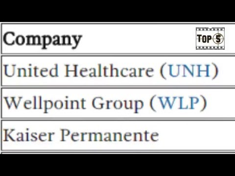 Top insurance companies in the world | Top 5