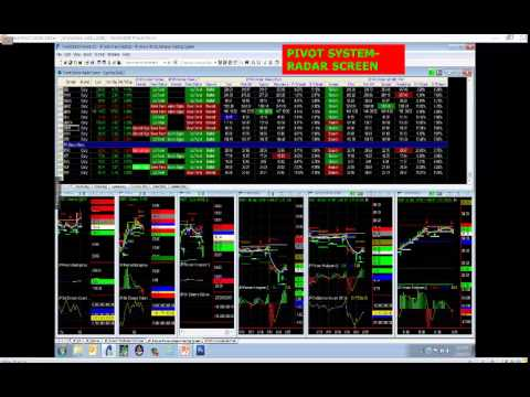 John Person with TradeStation Platform and his indicators