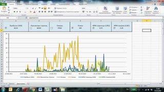 Динамические диаграммы в Excel