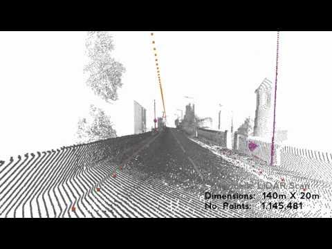 Mobile LiDAR scan