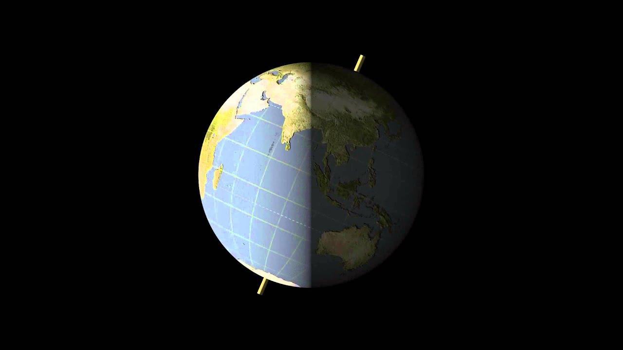 Earth's Rotation Animation - YouTube