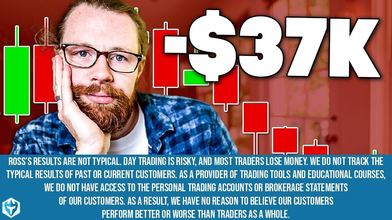 -$37k on (NASDAQ: ORPH UTME) (NYSE: AMC) | Recap by Ross Cameron