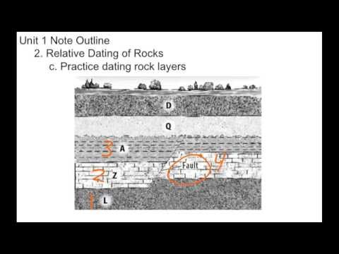 Relative Dating Which Rock Layer Formed First