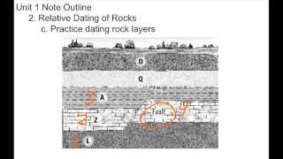 Geologic Time - Relative Age
