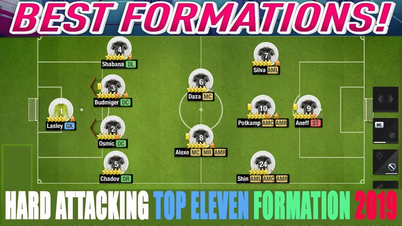 Top Eleven Best Formation Tips And Tricks With Tactics Wilson Shrestha