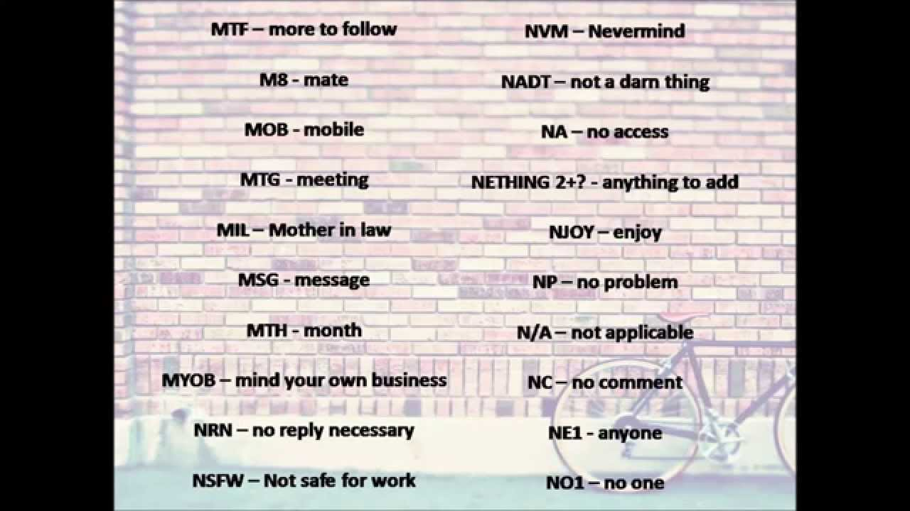 Short Forms of Words/ Abbreviation that are used in Chat and
