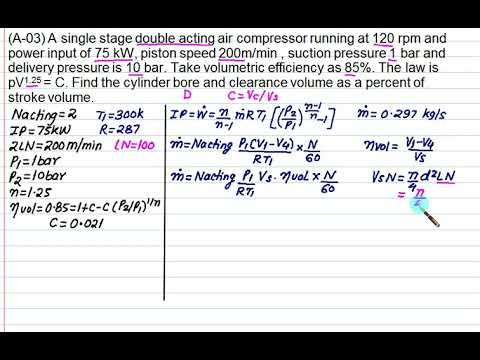Reciprocating single stage Numericals comp 1