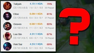 WHO IS THIS X Q Z Y 73% WIN RATE MASTER SMURF JUNGLER? ft. Yassuo - Challenger to RANK 1