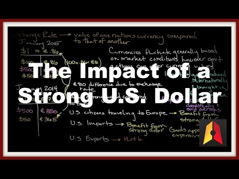 The Impact Of A Strong U.S. Dollar