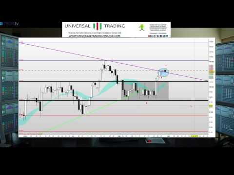 Formation bourse - Morning meeting DAX30 - Pullback simple sur beartl daily
