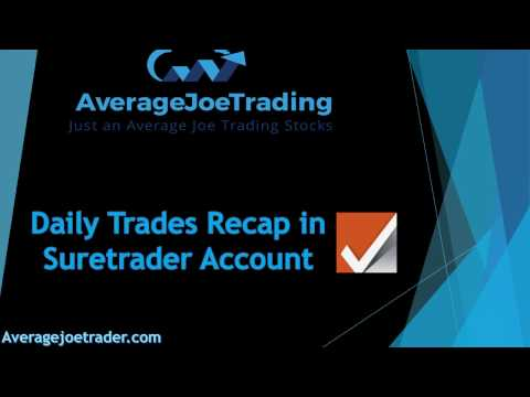 Daily Trade Recap from Suretrader Account $CAR $ESPR $MNK $NFLX