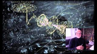 The World Beyond Belief 145 The Flat Earth/Globe Earth Deception