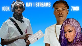 Skillibeng Out Stream Alkaline Entire Album | Riddim Get Tek Weh By Alka Producer  | Album Review