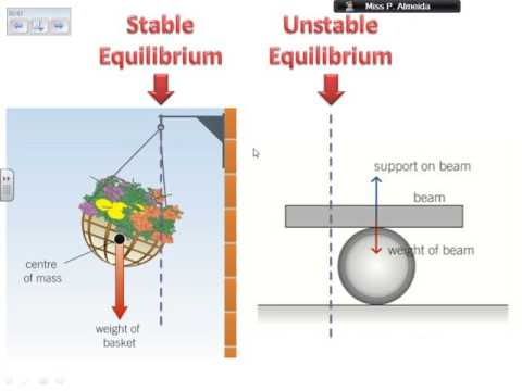 Centre of Mass and Stability (Forces in Equilibrium 4)