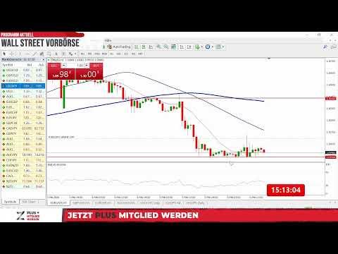 06.02. Wall Street Vorbörse/Handelsrückblick - US Märkte, Aktien, Gold, Devisen und mehr