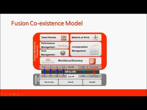 Oracle Apps Fusion Core HR Training Demo @ERPOCEAN(www.erpocean.com)