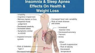 Insomnia & Sleep Apnea Effects On Health & Weight Loss