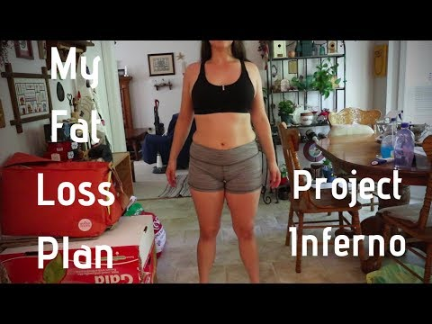 Kaged Muscle Project Inferno 8 Week Fat Loss - Day 1 - Physique Update