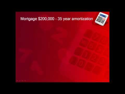 Lowest Mortgage Payment in Canada