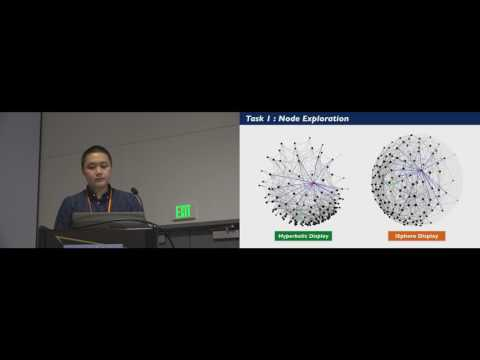 iSphere: Focus+Context Sphere Visualization for Interactive Large Graph Exploration
