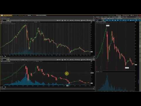 How to Find Pump and Dumps