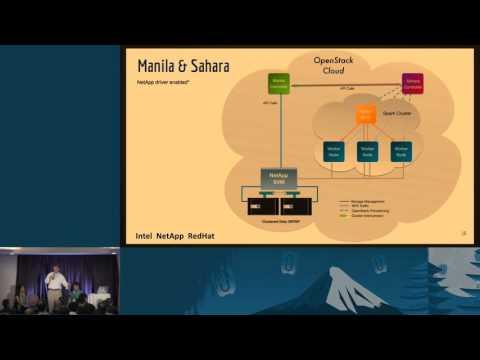 Manila and Sahara: Crossing the Desert to the Big Data Oasis