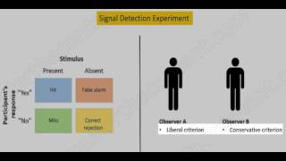 MCAT: Signal detection theory