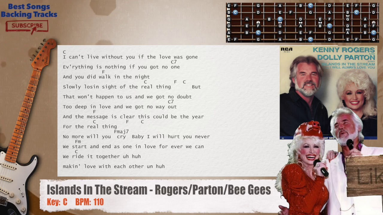 Islands In The Stream Rogerspartonbee Gees Guitar Backing Track
