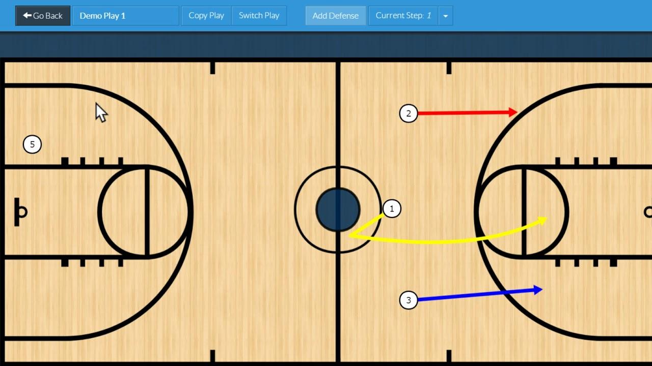 Basketball Playbook Designer Create And Draw Your Own Basketball Plays And Playbooks In Minutes