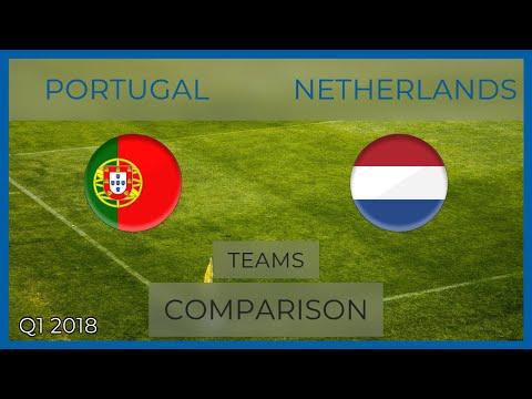 PORTUGAL - NETHERLANDS ● Football ● Teams ● Stats Comparison ⚽ 26.03.2018