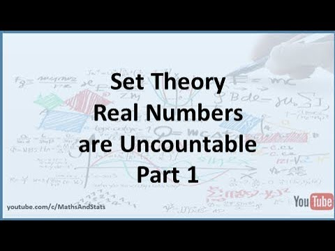 Countability: The Real Numbers are Uncountable - Part 1