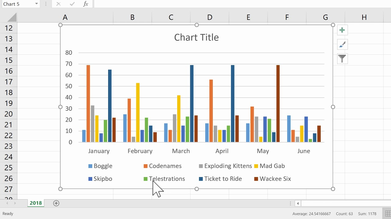 Excel Quick And Simple Charts Tutorial 2018 Youtube
