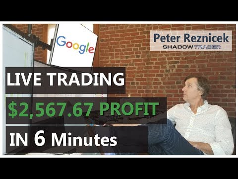 📈  Live #Trading $2567.67 Profit in 6 Minutes | Daytrade Earnings Gap