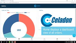 How to Use Celadon