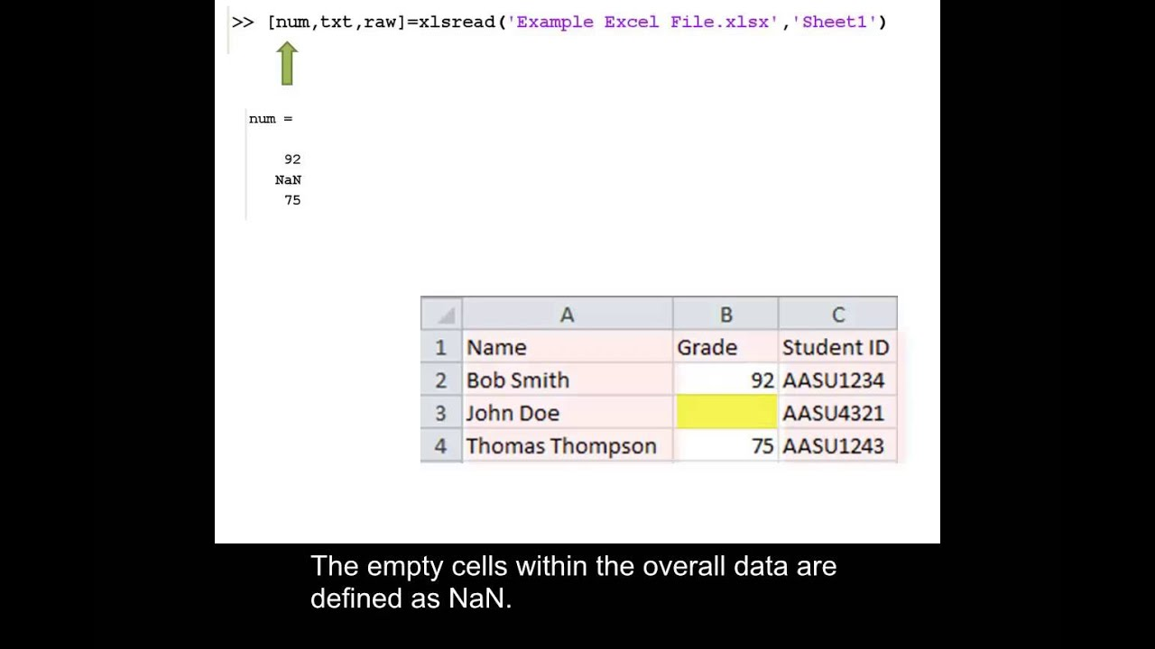 Reading from an Excel file using xlsread in MATLAB.