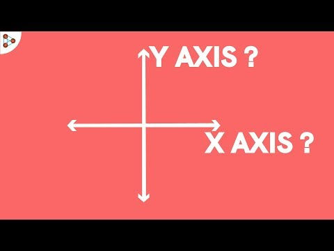 What are the X and Y axes?