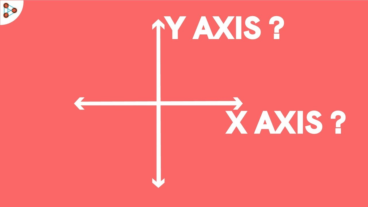 what are the x and y axes youtube