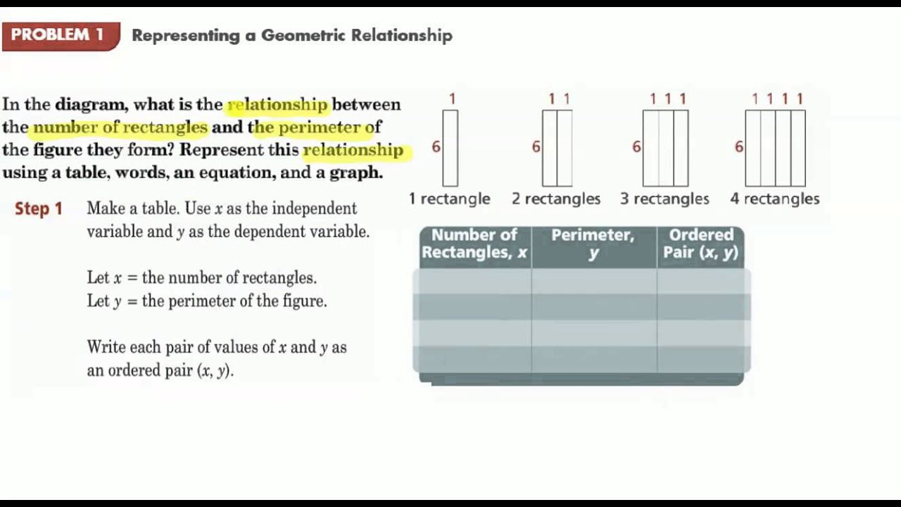 2 2 Patterns and Linear Functions YouTube – Patterns and Linear Functions Worksheet