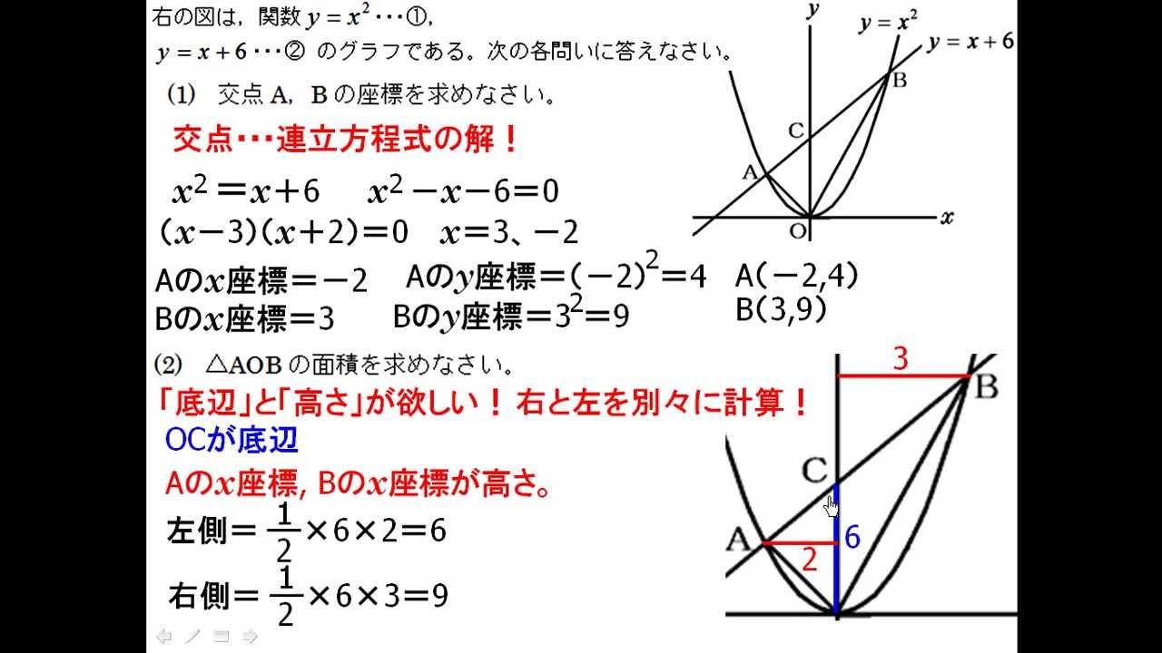 中3 数学 4 10 二次関数の利用 面積 Youtube