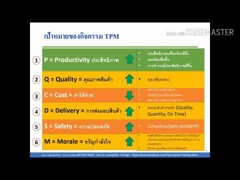 TPM คืออะไร ?