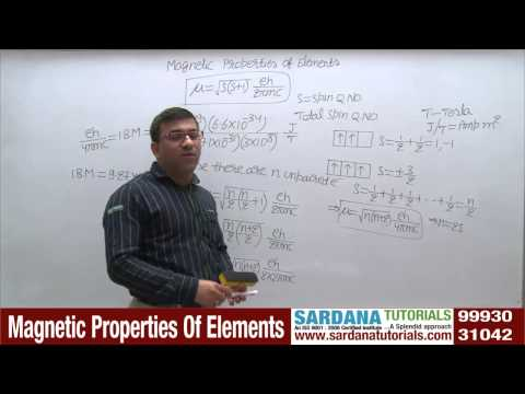 Magnetic Properties Of Elements