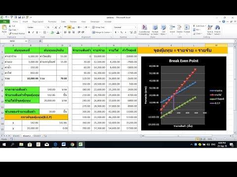 การคำนวณ จุดคุ้มทุนอย่างง่าย สำหรับเจ้าของธุรกิจ ด้วย Excel