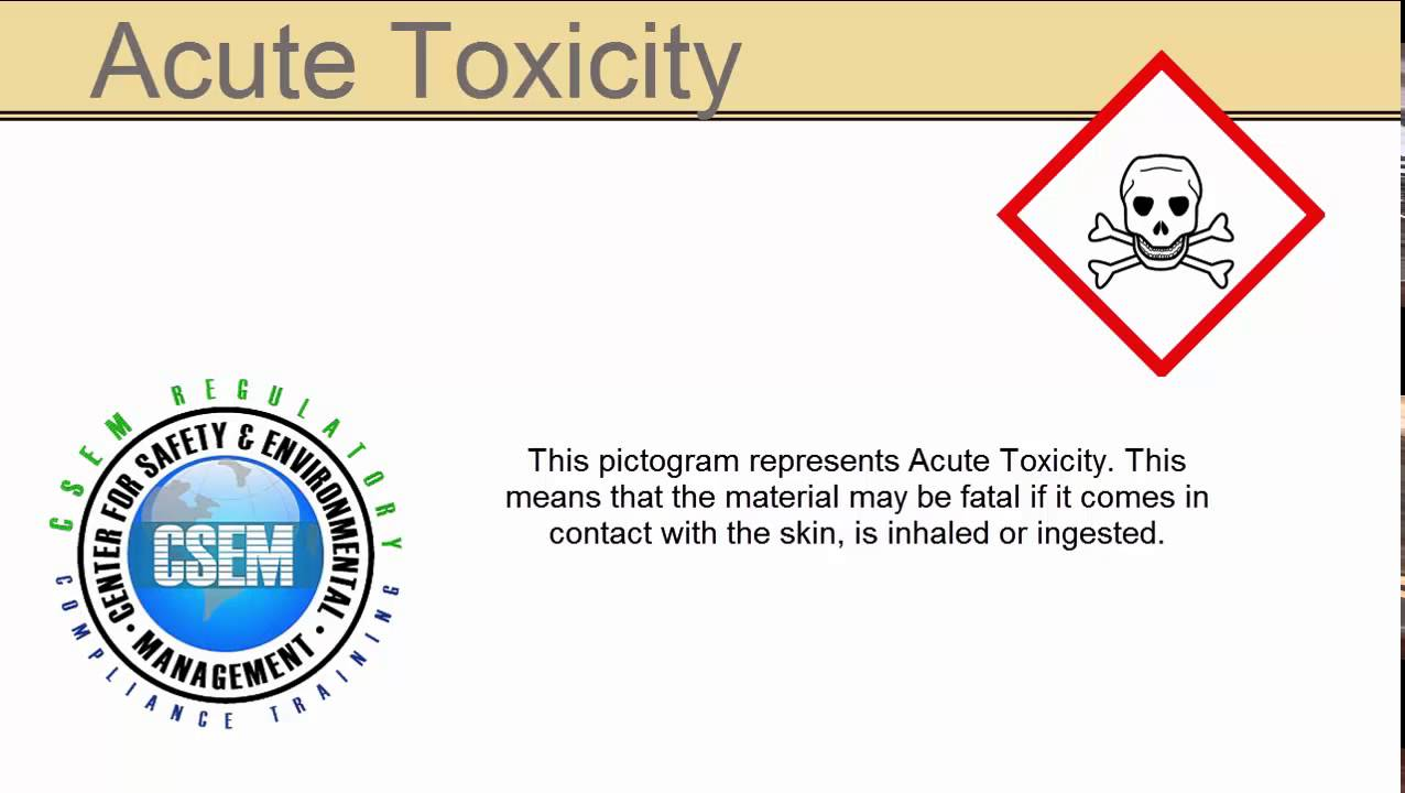 definition pictogram acute toxicity youtube