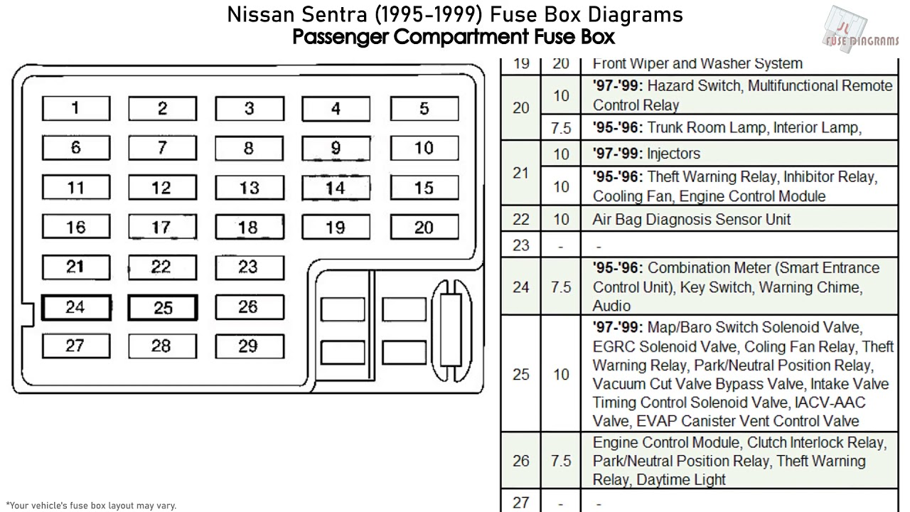 Nissan Sentra (1995-1999) Fuse Box Diagrams - YouTube | 1998 Nissan Sentra Engine Diagram |  | YouTube