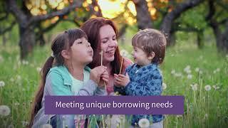 Loans that suit you